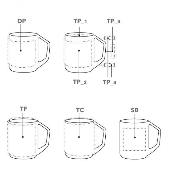 Kahvimuki Vertic painopinta-alat